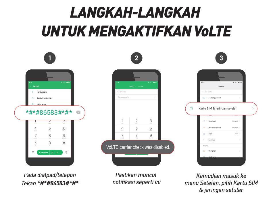 Panduan Menggunakan Volte Smartfren Di Xiaomi 4g Series