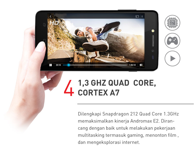 1,3 GHz Quad Core, Cortex A7