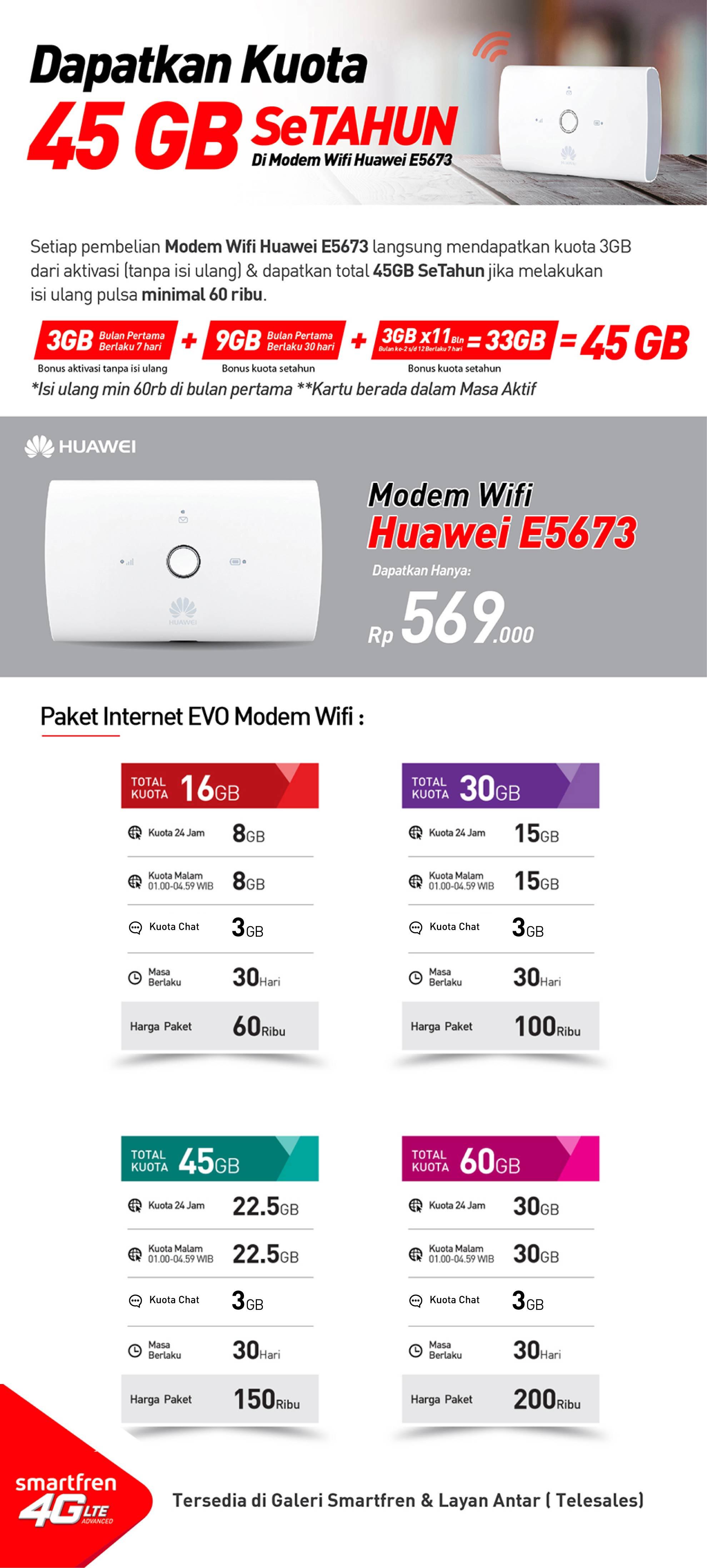 Huawei E5673 Voucher Smartfren 3 Gb Review